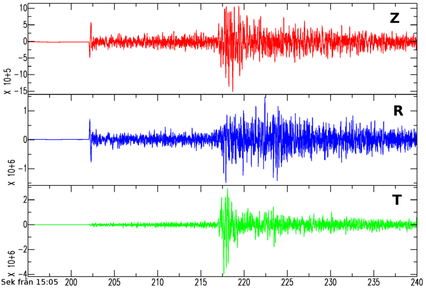 jordskalv i mellansverige fria tider